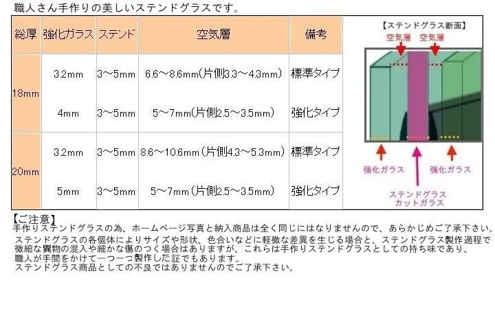 ステンドグラス構造説明4