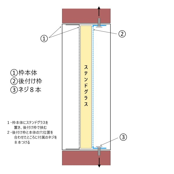 ステンドグラス枠説明2