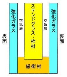 【日本一安い★ウェブ最大級★ガラスブロック、ステンドグラス、郵便ポスト、石材のアイホーム】三層構造のステンドグラス