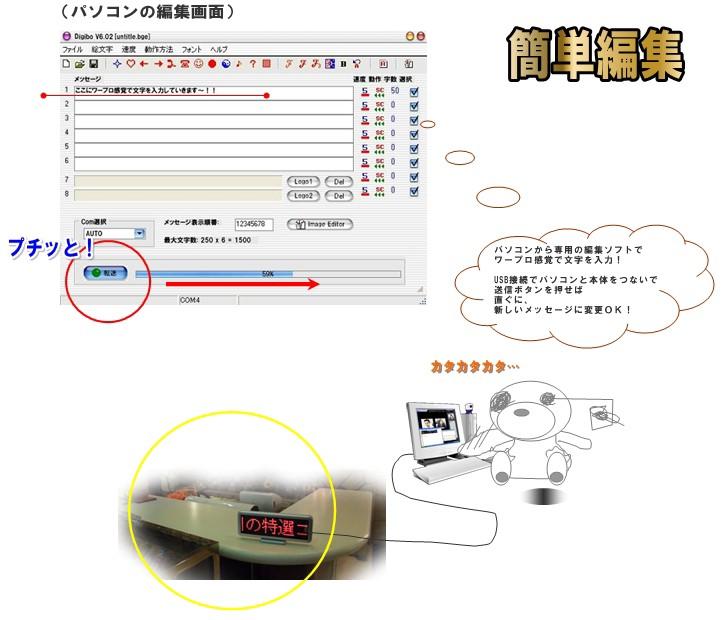 ワイド電光掲示板の編集ソフト LED省エネ看板