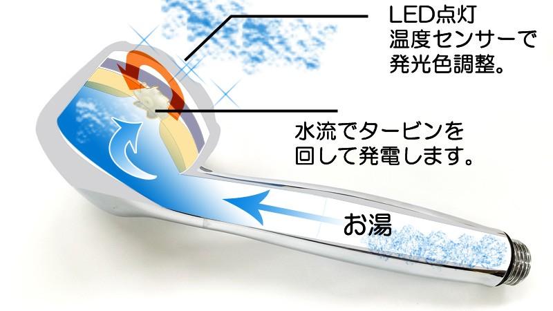 水温で色が変化ledシャワー鮮やかに光るシャワー空間