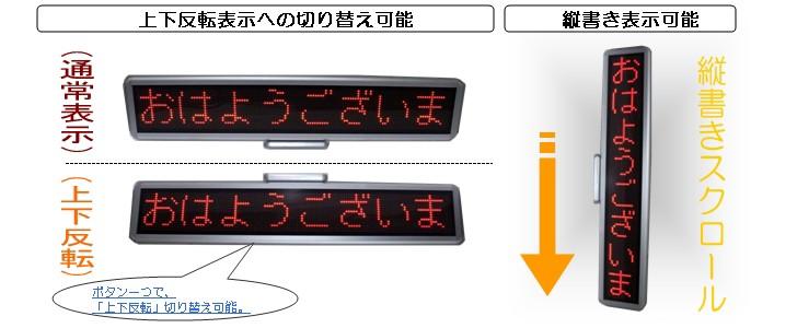 LED電光掲示板詳細 LED省エネ看板
