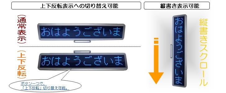 LED電光掲示板詳細 LED節電