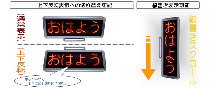 LED電光掲示板 節電LED