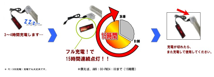 LED 携帯便利活用 充電
