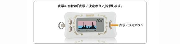 AM-131の表示切替