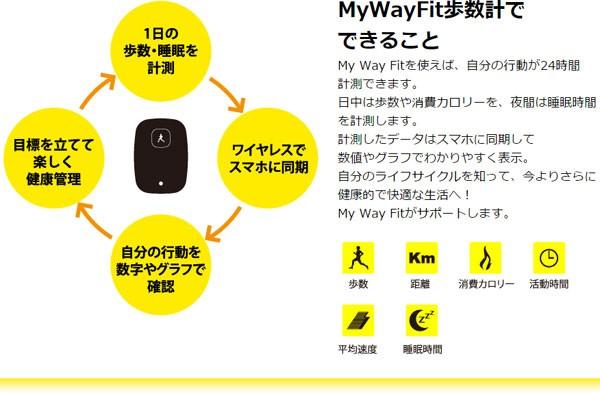 MY WAY FITは日中は歩数や消費カロリーを、夜間は睡眠時間を計測