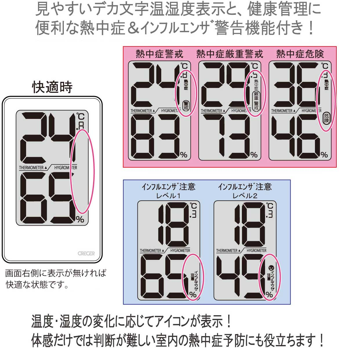 超大文字のデジタル温湿度計CR2000