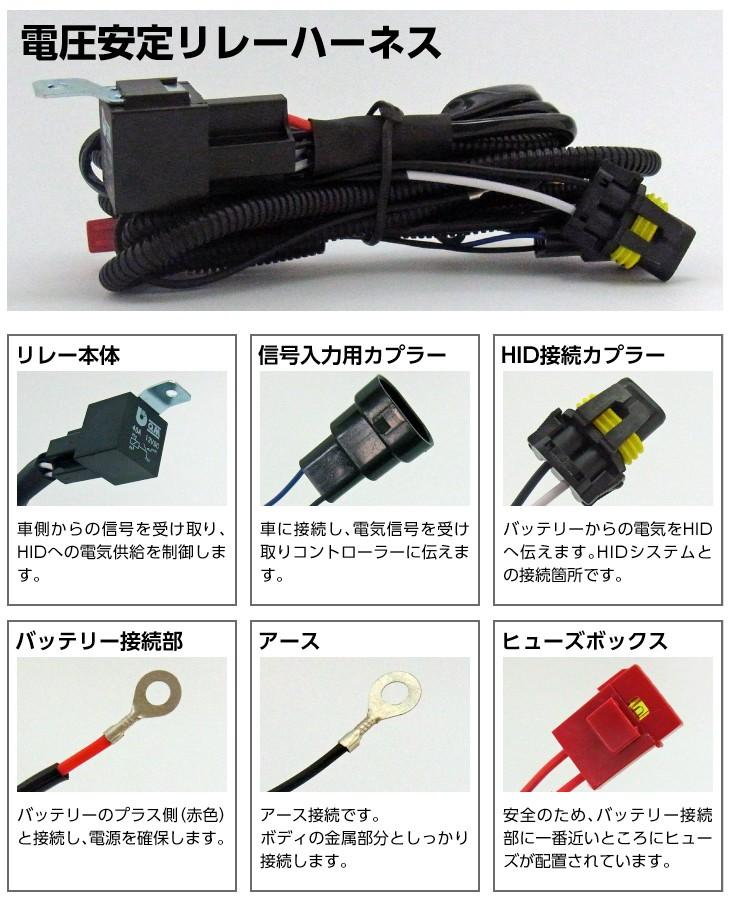 電圧安定リレーハーネス
