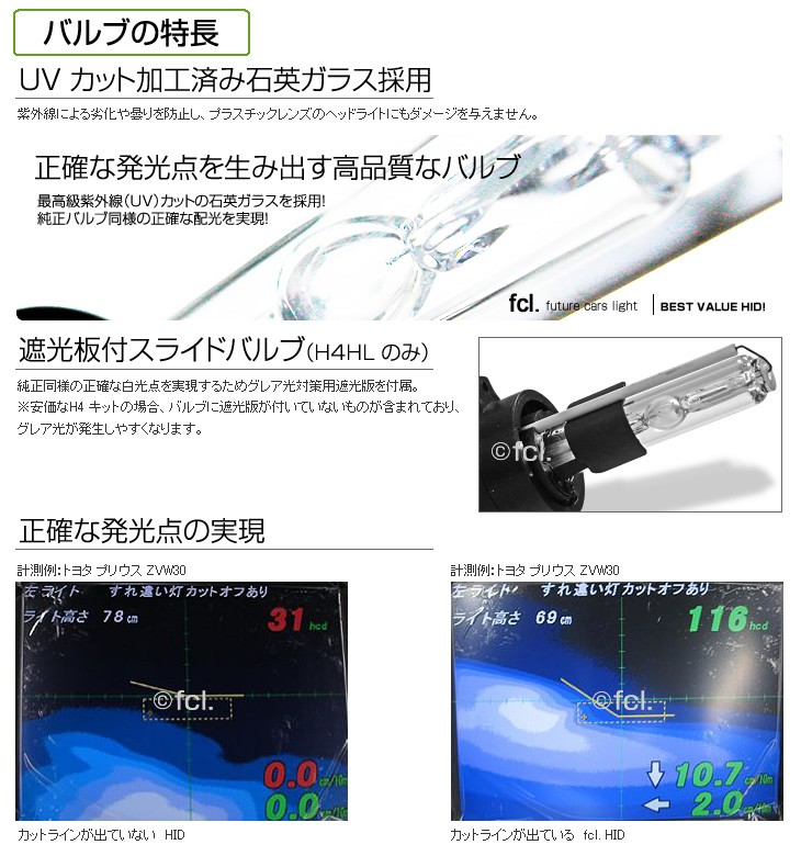 UVカット加工済み石英ガラス採用、高品質バルブ
