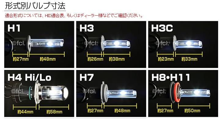 H1,H3,H3C,H4 Hi/Lo,H7,H8,H11