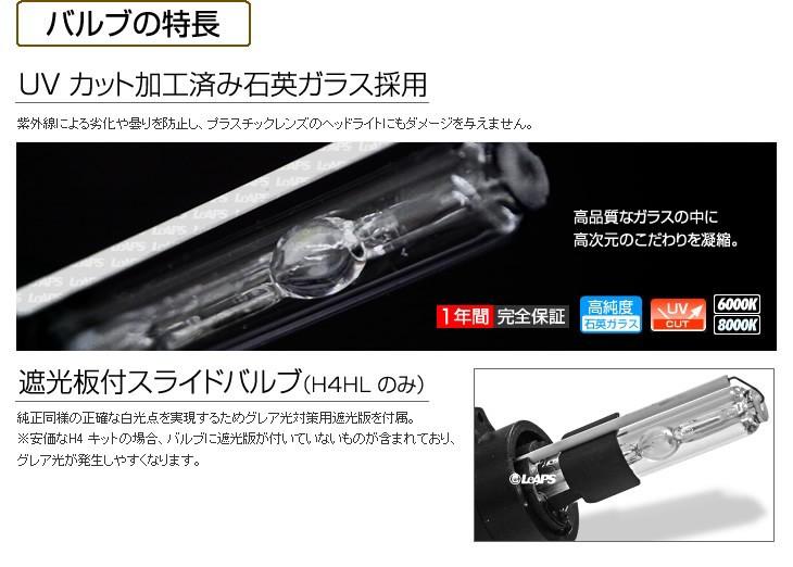 バルブの特長、UVカット加工済み石英ガラス採用