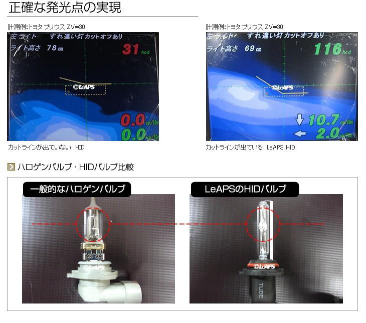 正確な発光点の実現、ハロゲンとHIDバルブの比較