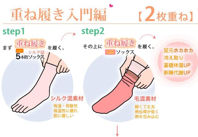 メンズ 重ね履き 内側用 5本指ソックス 冷え取り 靴下