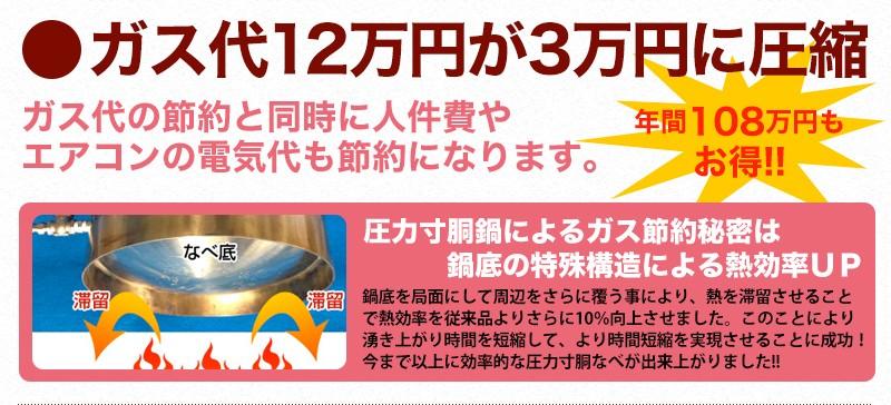 ガス代12万円が3万円に圧縮(年間108万円もお得!!)/ガス代の節約と同時に人件費やエアコンの電気代も節約になります。