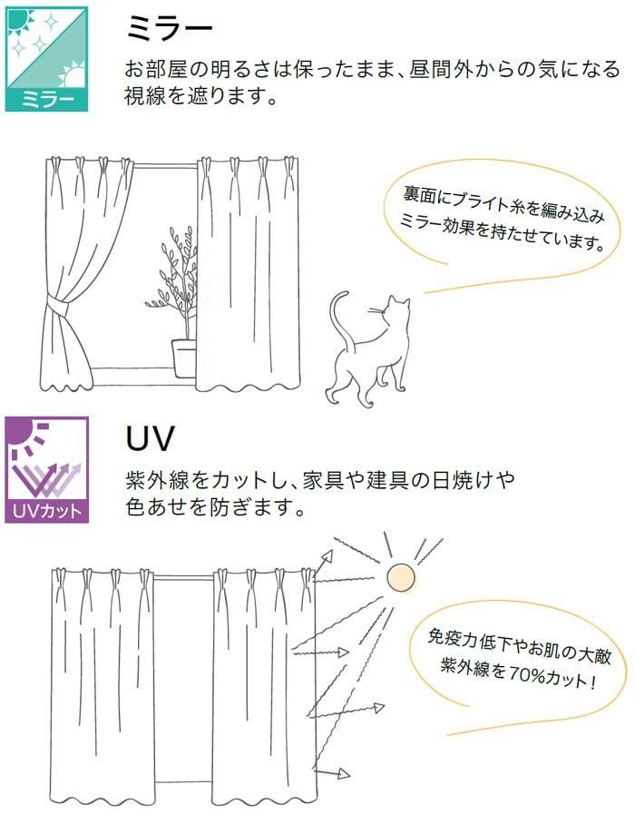 カーテンの機能について