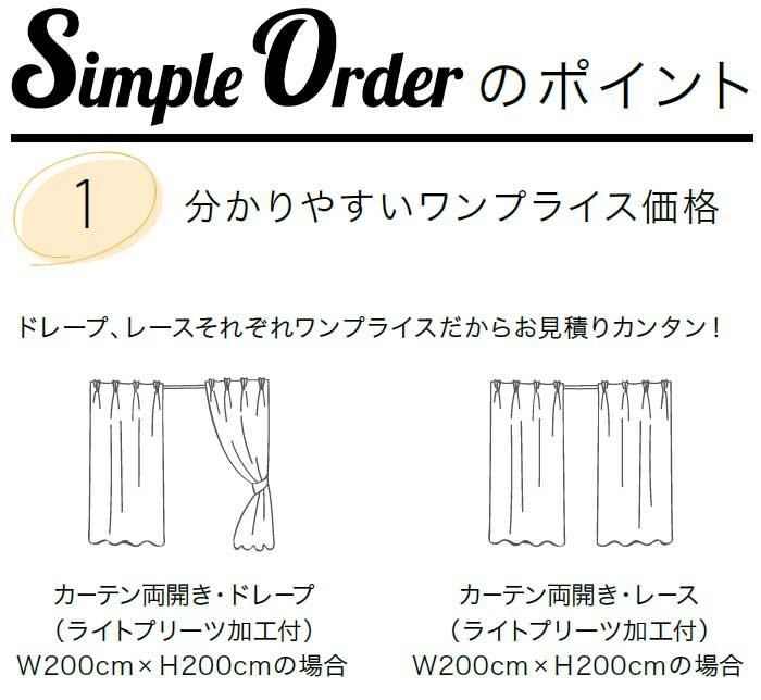 Simple Order のポイント