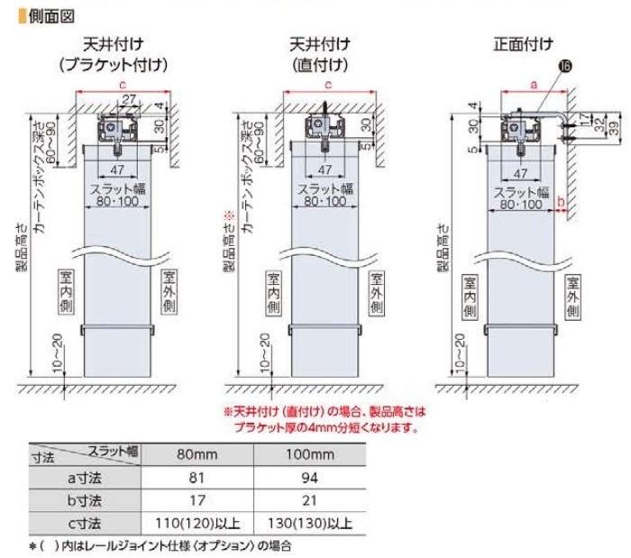 構造 部品 側面図 サイズ 天井付け 直付け 正面付け