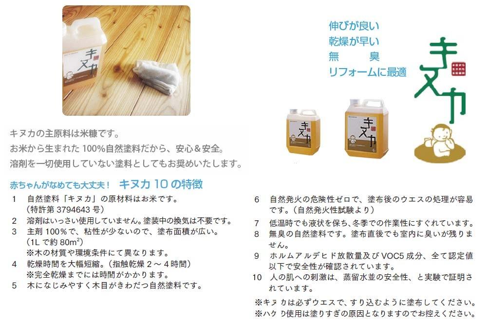 キヌカ お米から生まれた 100%自然塗料