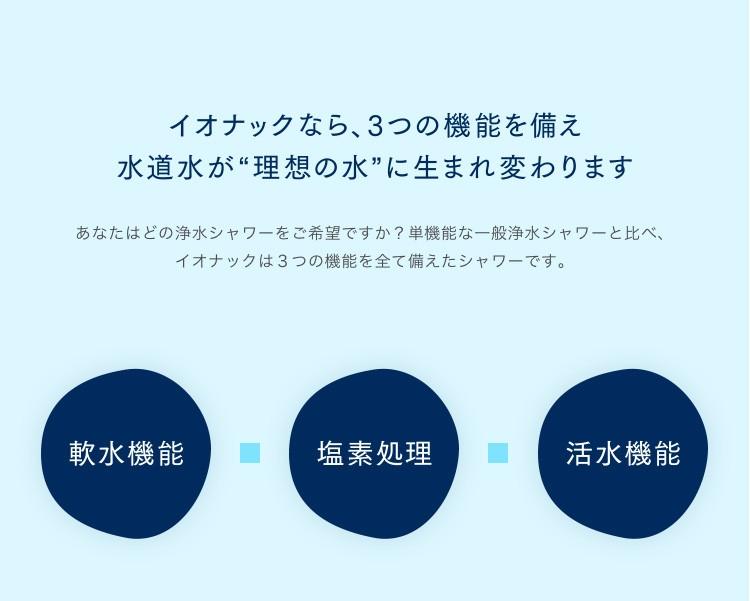 """イオナックなら、3つの機能を備え 水道水が""""理想の水""""に生まれ変わります"""