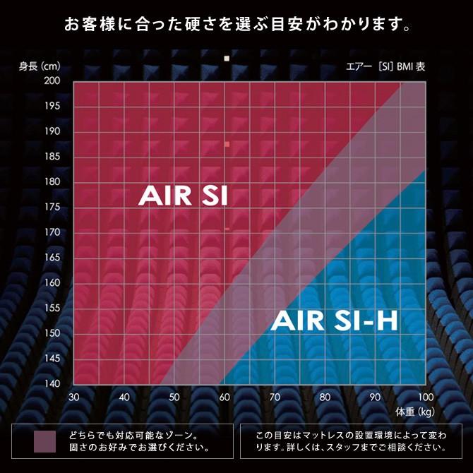 西川エアーSIレギュラー AIR-SI Regular BMI表画像