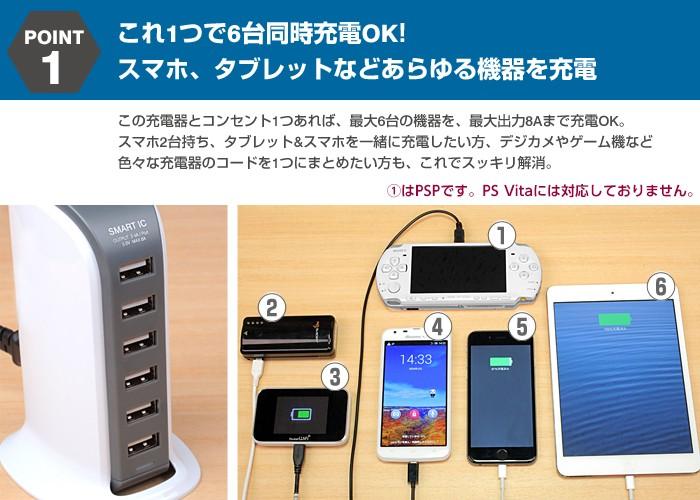 これ1つで6台同時充電OK! スマホ、タブレットなどあらゆる機器を充電