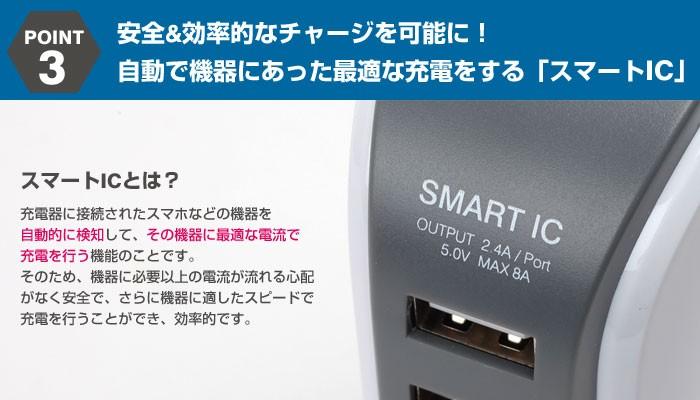 安全&速い&効率的なチャージを可能に! 自動で機器にあった最適な充電をする「スマートIC」