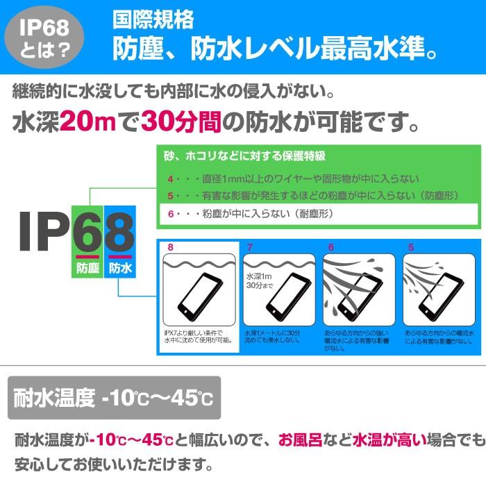 IP68の説明