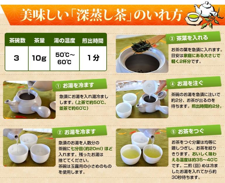 美味しい深蒸し茶のいれ方