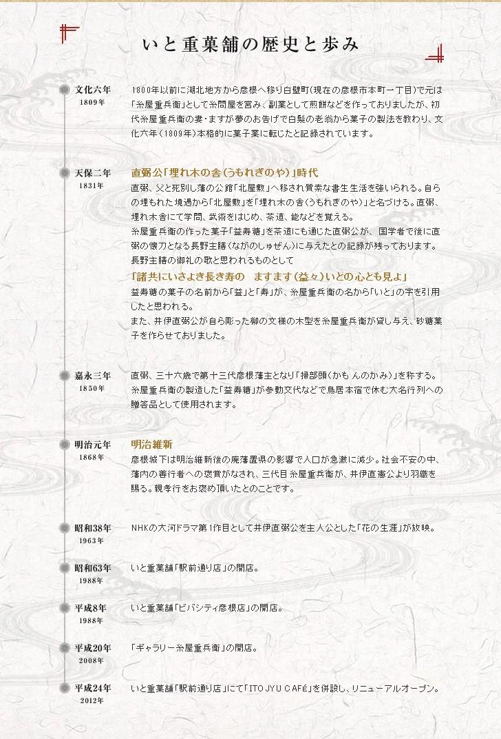 いと重菓舗は創業文化六年(1809年)