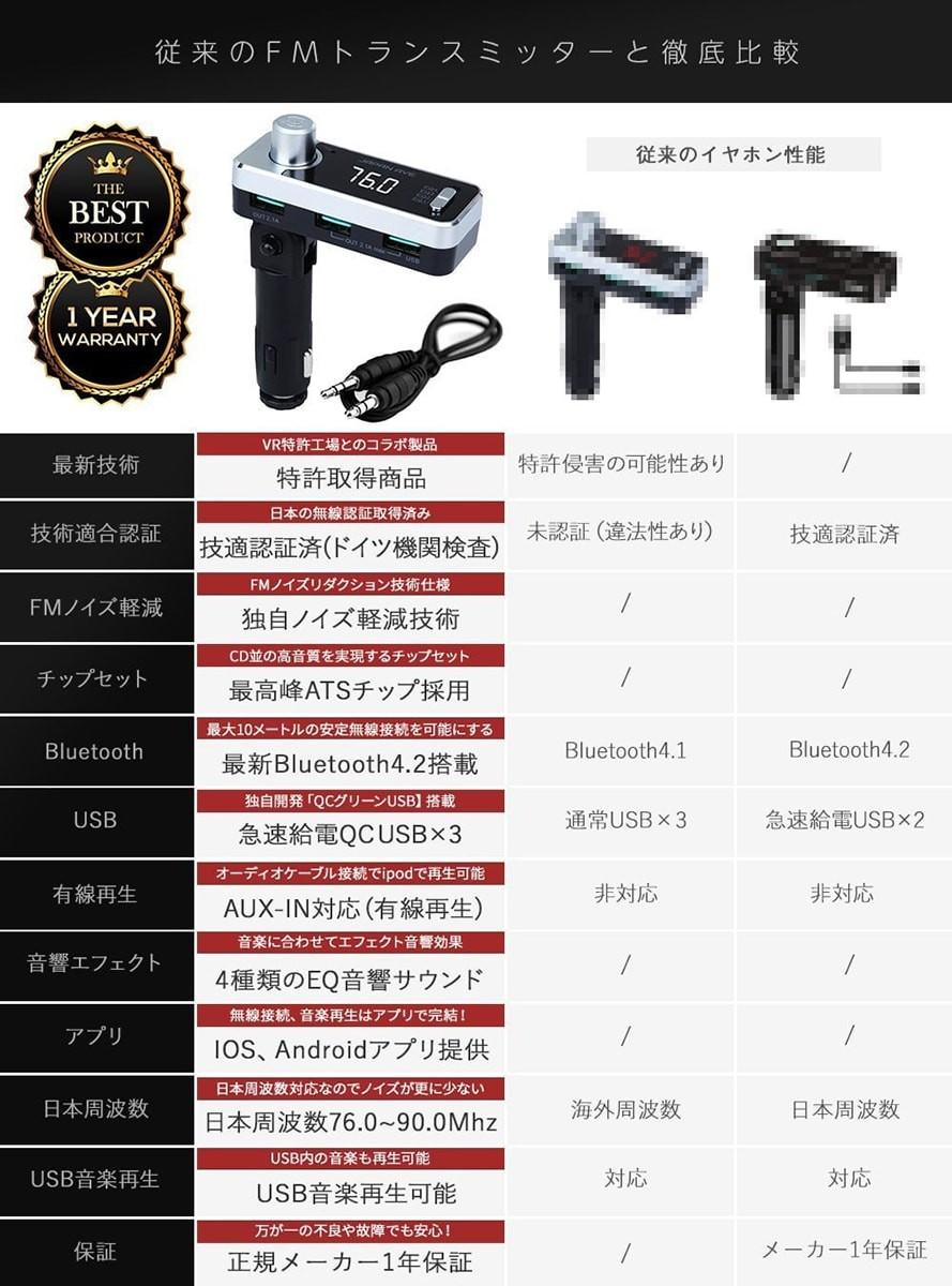 FMトランスミッター bluetooth 4.2 高音質 アイフォン ブルートゥース iphone 7 6 アプリ FM トランスミッター USB 充電 3ポート ウォークマン ワイヤレス スマホ 12V 24V APT-X AAC bluetooth イヤホン 車載 ホルダー スタンド JAPAN AVE