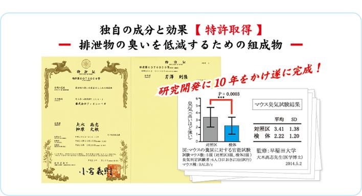 【特許取得】独自の成分と効果 排泄物の臭いを低減するための組成物