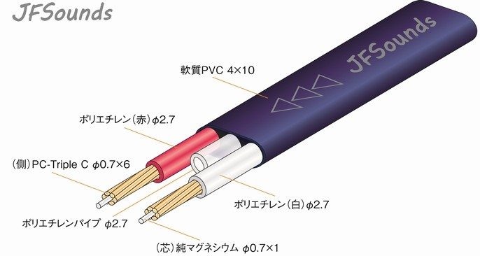 MS227C スピーカーケーブル マグネシウム Mg