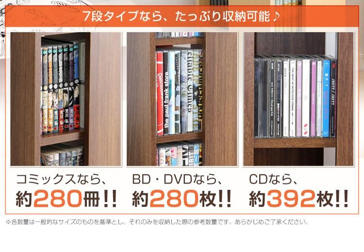 コミックなら280冊、CDなら392冊