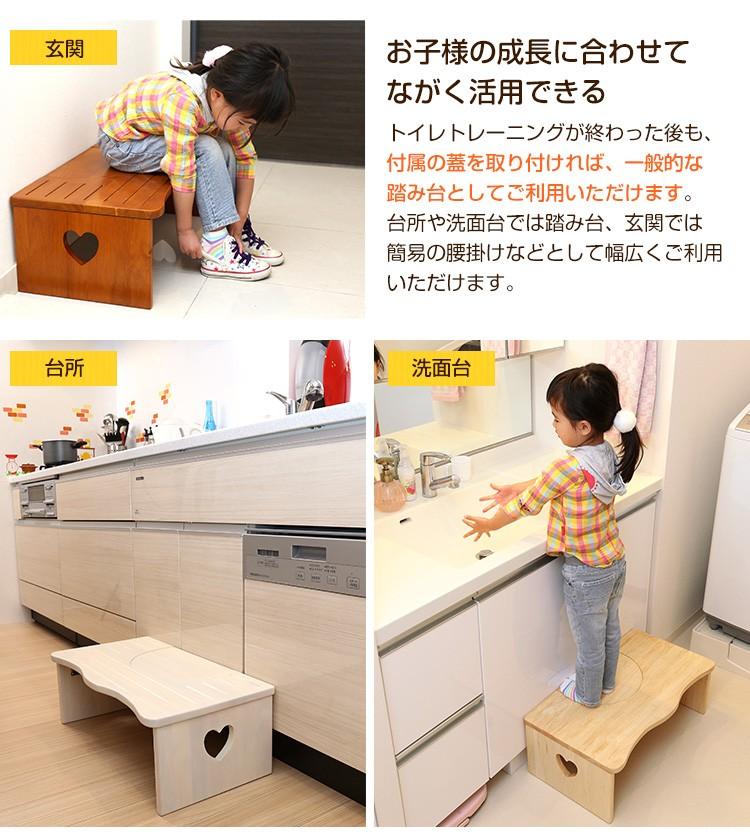 洗面台やキッチン