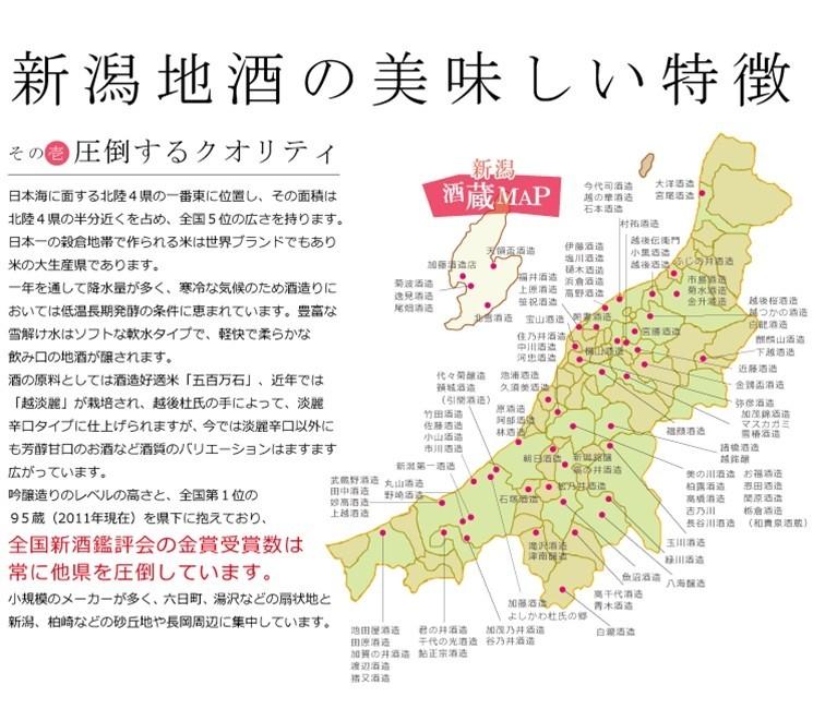 新潟県酒蔵紹介マップ