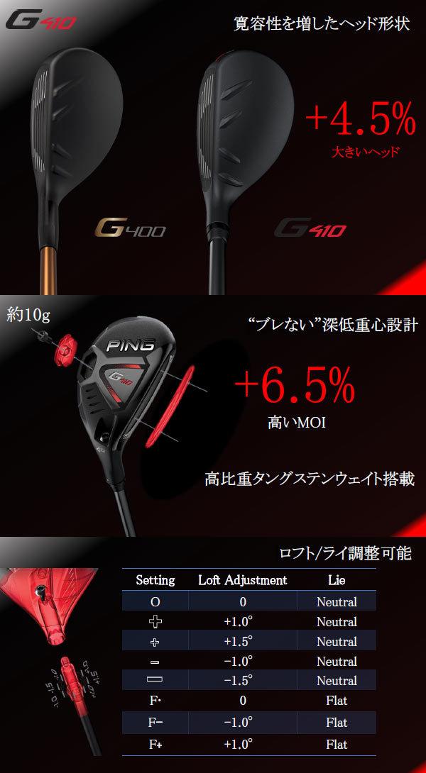 G410 ピン ユーティリティ