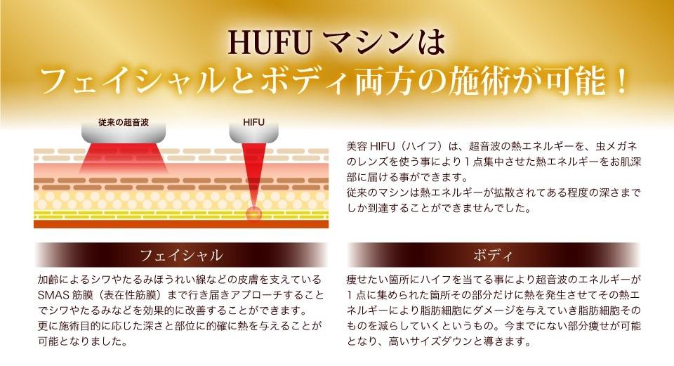 HIFUとは