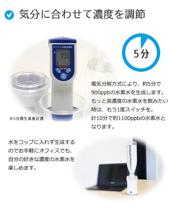 ポータブル水素水サーバー【いつでもどこでも水素水】