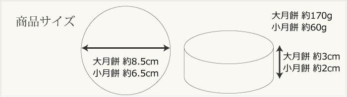 商品サイズ 大月餅 約8.5cm×約3cm 約170g 小月餅 約6.5cm×約2cm 約60g