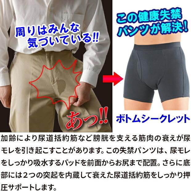 失禁パンツ 尿漏れパンツ 安心パンツ 快適パンツ トランクス 安心ボクサーパンツ 軽失禁 メンズ 男性用