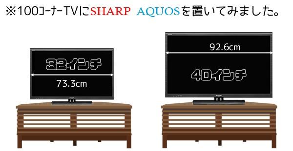100コーナーTV 風