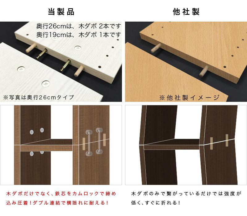鉄製の芯材とカムロックで連結