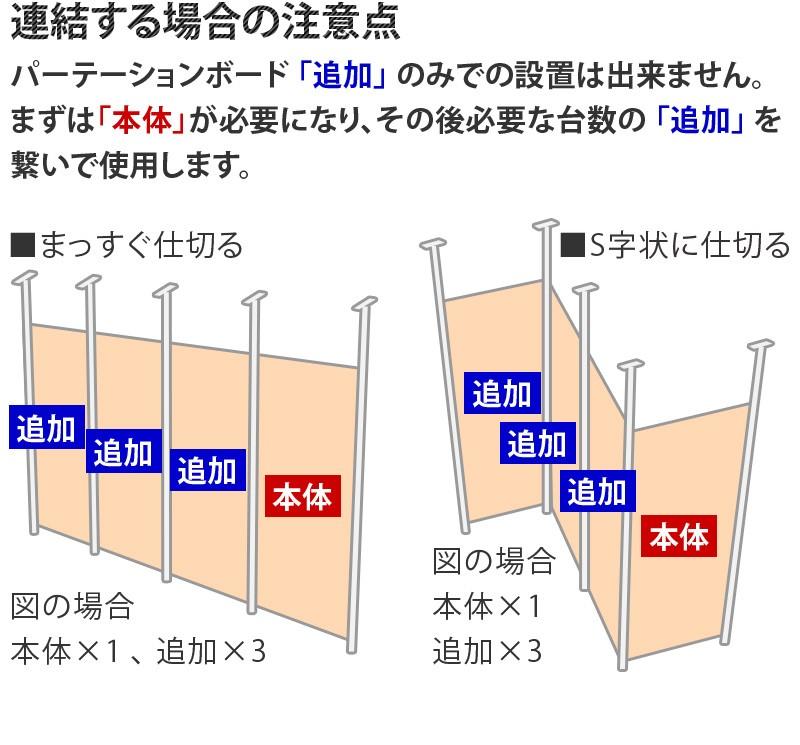 突っ張り間仕切りパーテーション 連結シリーズ 商品説明画像