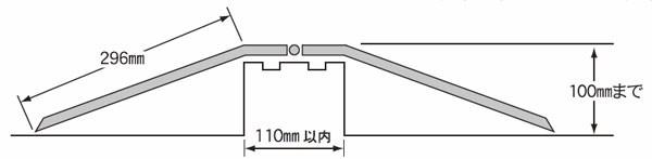 高さ10cmまで、敷居幅11cmまでの敷居を乗り越えできます。