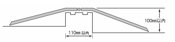 段差が異なる場合でも10cm以内なら使用可能!