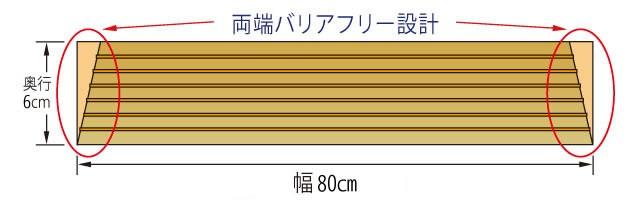 段差解消スロープ タッチスロープの寸法図