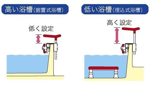 安寿高さ調節付浴槽手すり