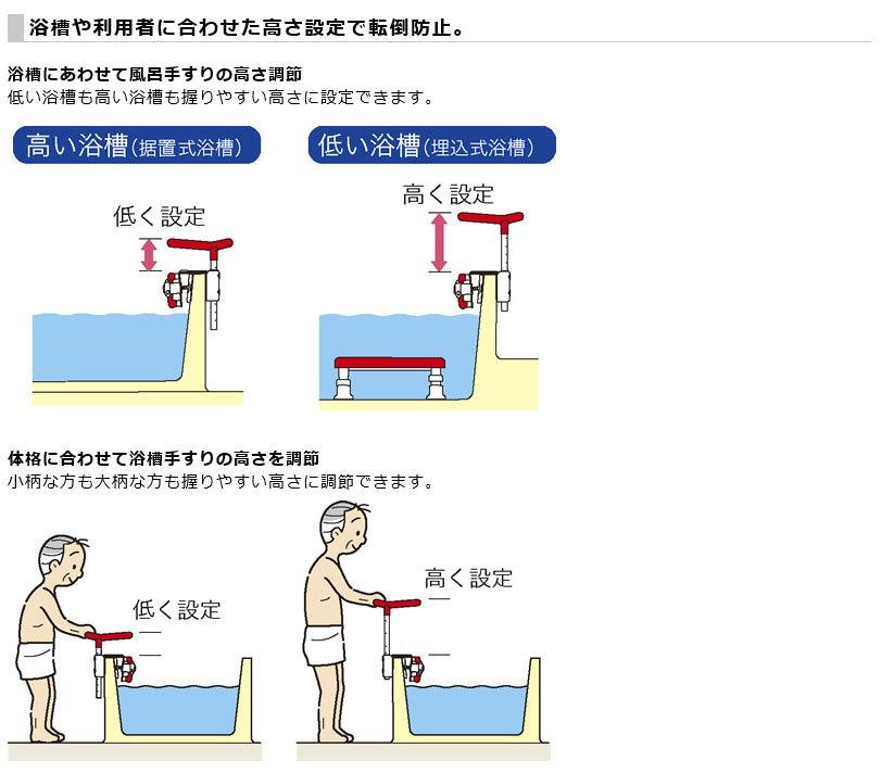 安寿 浴槽手すりUST-130N カンタン幅調節