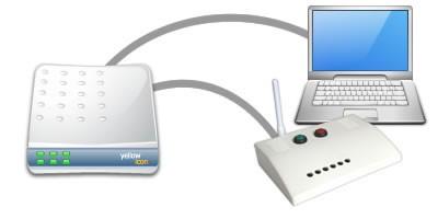 高齢者生活支援簡易システム きずな 安否確認型基本セット LAN対応型 設置方法